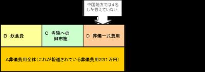 日本消費者協会